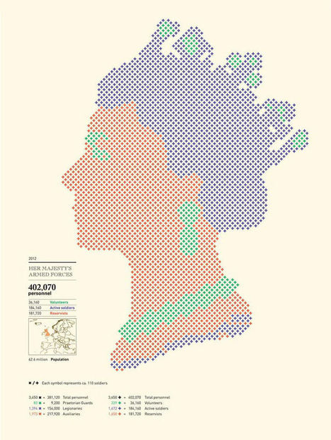 See The Entire History of the World, As Told By Infographics | P O C: Présentation Originale des Connaissances | Scoop.it