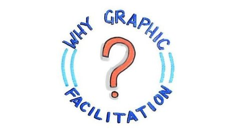 Why Graphic Facilitation: The Wrap Up | Graphic Coaching | Scoop.it