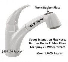 Praise for a Faucet Maker - Jon Turino | Marketing Planning and Strategy | Scoop.it