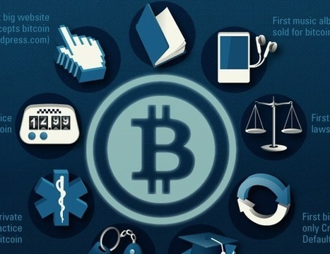 History of Bitcoin [INFOGRAPHIC] | Virtual Currency | Scoop.it