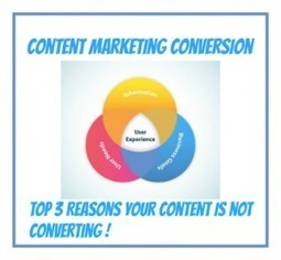 The Top 3 Reasons Your Content Marketing Doesn't Convert Anyone | Remi Vee - Social Media | Scoop.it