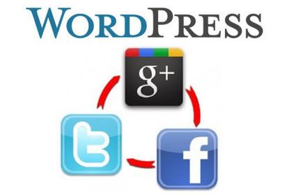WordPress et les Réseaux Sociaux | Institut de l'Inbound Marketing | Scoop.it
