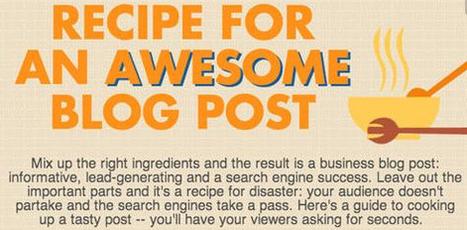 La recette du parfait article de blog ? | Communication pour TPE - PME | Scoop.it