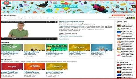 Un canal de YouTube maravilloso para maestros y estudiantes - Nerdilandia   EDUCACIÓN EMOCIONAL   Scoop.it