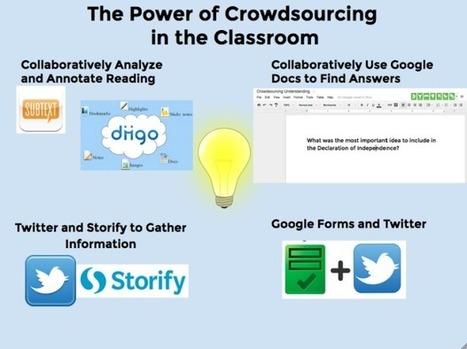 Crowdsourcing para la educación | Aprender y educar | Scoop.it