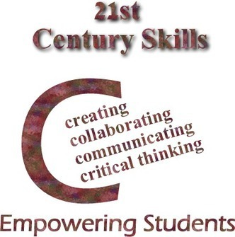 Awesome Interactive Graphic Featuring 21st Century Thinking Skills | Thinking Clearly and Analytically | Scoop.it