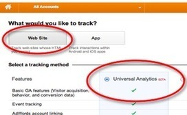Google Universal Analytics Now Open to Everyone | e-Xploration | Scoop.it