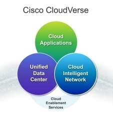 CloudVerse: Cisco Gathers Its Cloud Platforms Into One Platform - ReadWriteCloud | Functional Finds - Design, Technology & Media | Scoop.it