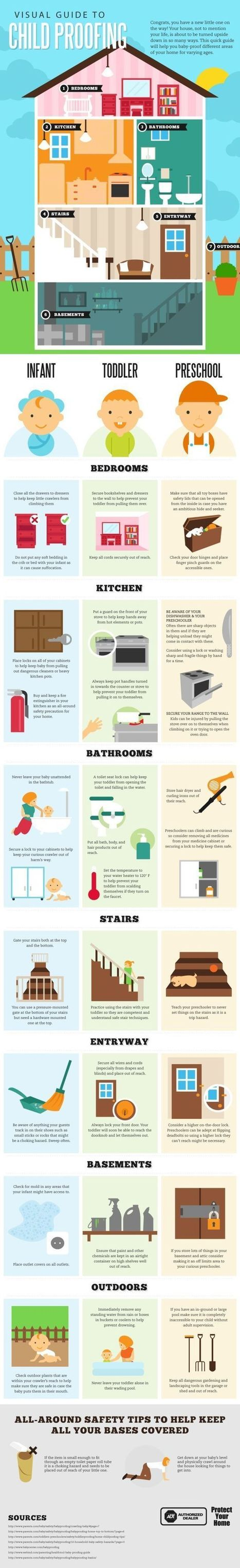 A Visual Guide To Child Proofing Your Home   Parenting Infographics   Scoop.it