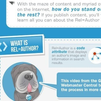 What is AuthorRank? [Infographic] | formation 2.0 | Scoop.it