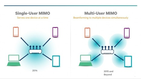 Zoom sur les technologies sans fil de demain (MU-MIMO, LTE-U, LTE Broadcast, LTE Direct et 4G++) | Android Stuff For You | Scoop.it