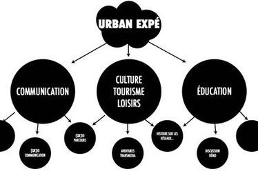 Urban Expé | Cabinet de curiosités numériques | Scoop.it