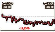 Les plus fortes baisses pour les assurances | Question&réponse pour consommateurs | Scoop.it