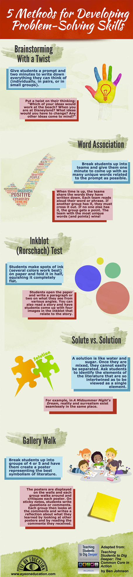 5 Methods for Developing Problem-Solving Skills [Infographic] | Teachning, Learning and Develpoing with Technology | Scoop.it
