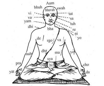 Mantra e meditazione come tecnica di rilassamento - Amando.it | Consigli per il Stare Bene | Scoop.it