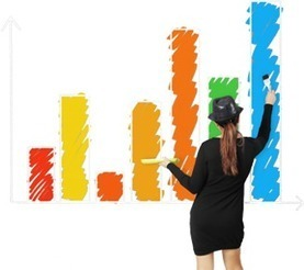 SocialSurf4U - Social Advertising Platform | Viral Classified News | Scoop.it