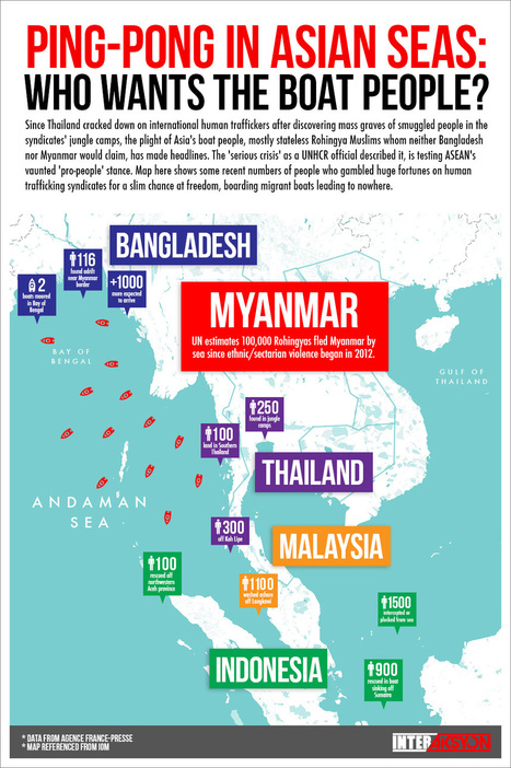 INFOGRAPHIC | Ping-pong in the Asian seas: who wants the boat people? - InterAksyon | Population Geography | Scoop.it