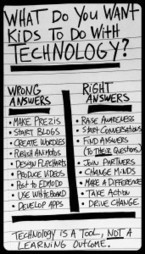 Technology is a Tool, NOT a Learning Outcome. | Innovative Instruction with iPads | Scoop.it