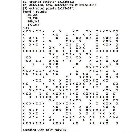 Tweet from @emilyadavis | ASCII Art | Scoop.it