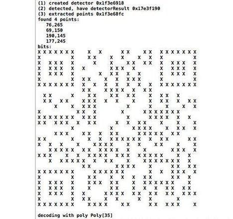 Tweet from @emilyadavis | ASCII Art | Scoop.it