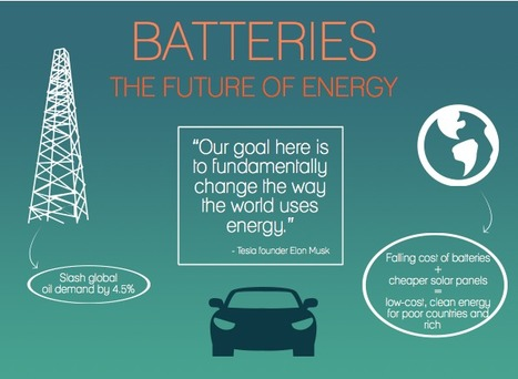 The Future of Energy is in Batteries Series - Infographic, Part 1 & Part 2   Energy & Sustainability   Scoop.it