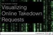 Visualizing Online Takedown Requests | INTERNET in DANGER | Scoop.it