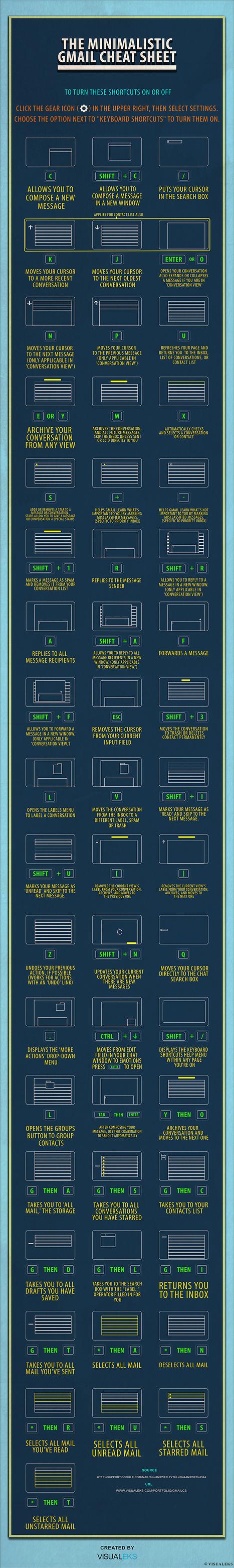 The Gmail Shortcut Cheat Sheet - Lifehack | Simply Social Media | Scoop.it