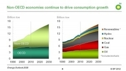 Energy Independence: Not the Solution to All Problems | Sustainable Energy | Scoop.it