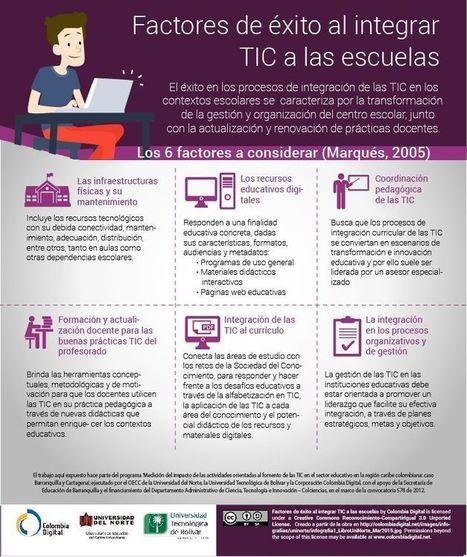 6 Factores Clave para Integrar las TIC en las Escuelas | Infografía | Educa-ción2.0 | Scoop.it