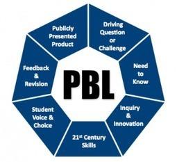 Education Vision Leadership » Project Based Learning   tecnología y aprendizaje   Scoop.it