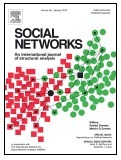 Social Networks. Special Issue on Political Networks I #SNA #politics #OpenAccess   Computational Economics   Scoop.it