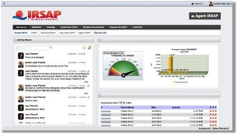 "WebSales - SFA integrato con sistemi ERP SAP | L'impresa ""mobile"" 