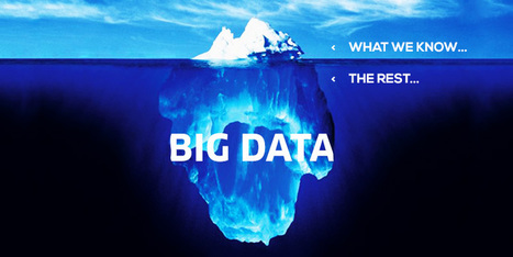 5 things to prepare for before thinking of leveraging Big Data | Implications of Big Data | Scoop.it