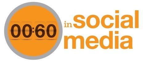 [Infographie] Que se passe-t-il chaque minute sur les réseaux sociaux ? | FrenchWeb.fr | G.pommier | Scoop.it