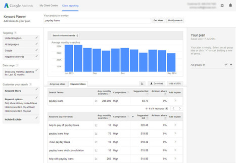 PPC Keyword Research: When & Why Do You Need It? | Adwords Campaign Optimization | Scoop.it