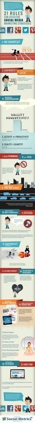 21 Rules For Effective Social Media Marketing Strategies - Infographic | BI Revolution