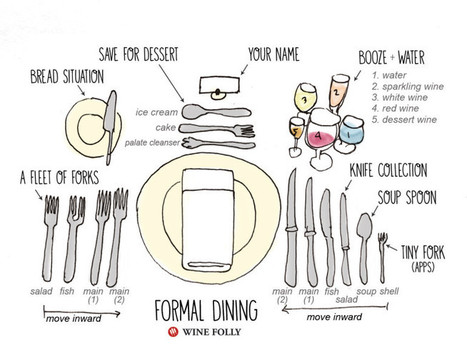 Deconstructing a Wine Dinner From Starters to Dessert | SemioFood | Scoop.it
