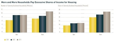 A Housing Recovery, but Not for All Americans | Real Estate Plus+ Daily News | Scoop.it