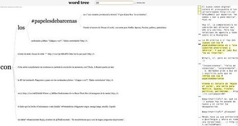 Haz tu árbol de palabras de Twitter - 20minutos.es (blog)   TIC   Scoop.it