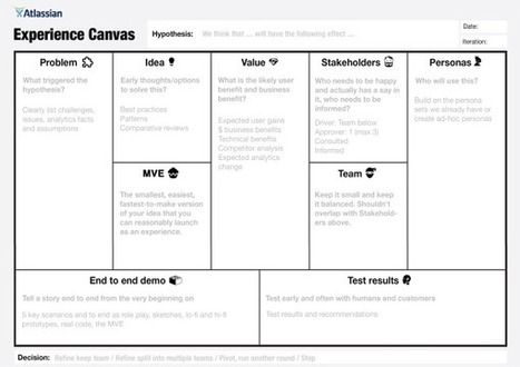 Fight the dark side of Lean UX with the Experience Canvas | 6jexperience | Scoop.it