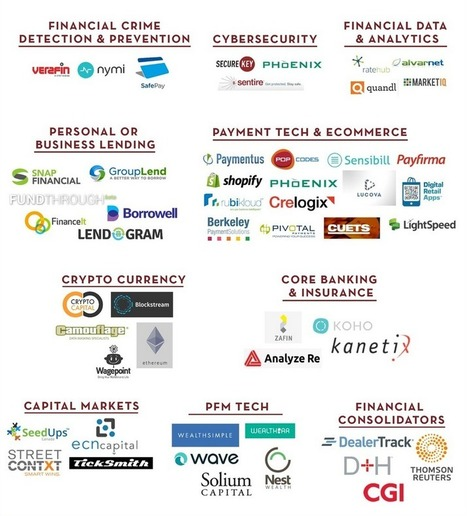 Canada's FinTech sector in one infographic | BetaKit | The Art of the Possible - Adventures in Innovation | Scoop.it