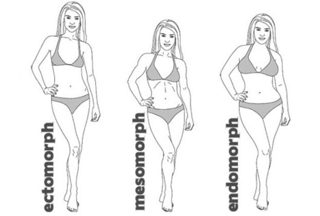 Train Right For Your Body Type | The Healthy Home Economist | heartmatters | Scoop.it