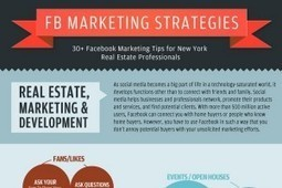 30 Unique Facebook Marketing Tips for Real Estate Agents | Social Media for Real Estate Agents | Scoop.it