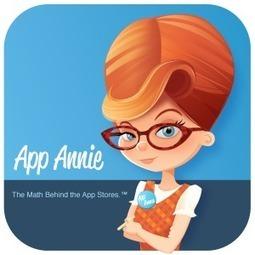 App Annie Debuts Mobile Advertising Analytics for its Platform ... | App Marketing | Scoop.it