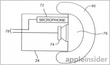 Apple seeks patent for self-adjusting earbuds based on seal quality | Reviews, news, tips, and tricks | dotTech | Compliance | Scoop.it