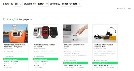 The Perfect Kickstarter Page Structure | Curation, Copywriting and  ... surroundings | Scoop.it