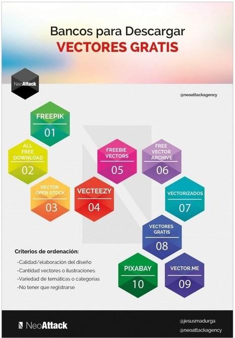 10 bancos de imágenes vectoriales gratis #infografia #infographic #design | TICs y Formación | Imagen, vídeo y audio | Scoop.it
