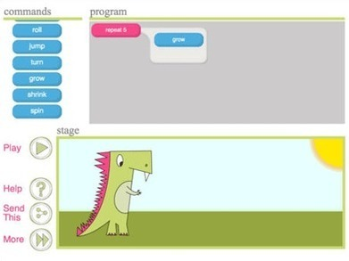 Coding Across the Curriculum | Makers Movement | Scoop.it