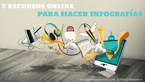 AYUDA PARA MAESTROS: 5 recursos online para hacer infografías | Profesorado | Scoop.it