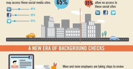 How Can #SocialMedia Get You Fired? (#Infographic) | Digital Asset Value | Scoop.it